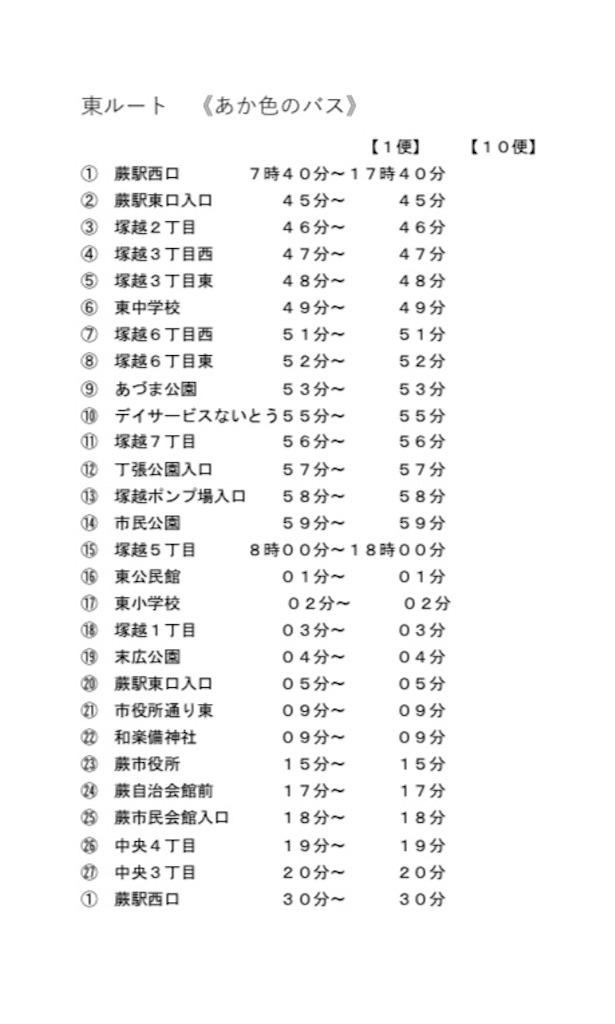 f:id:miyashita03nami08:20200412162808j:image