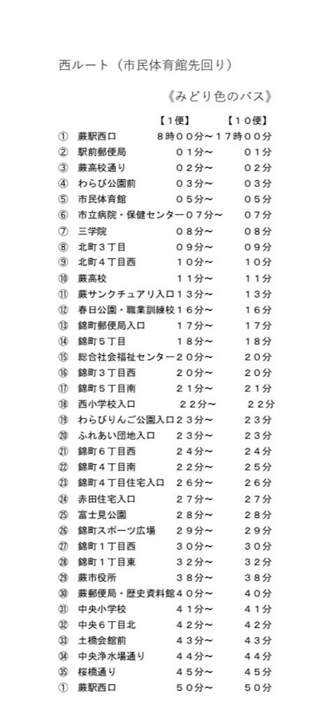 f:id:miyashita03nami08:20200412163426j:image