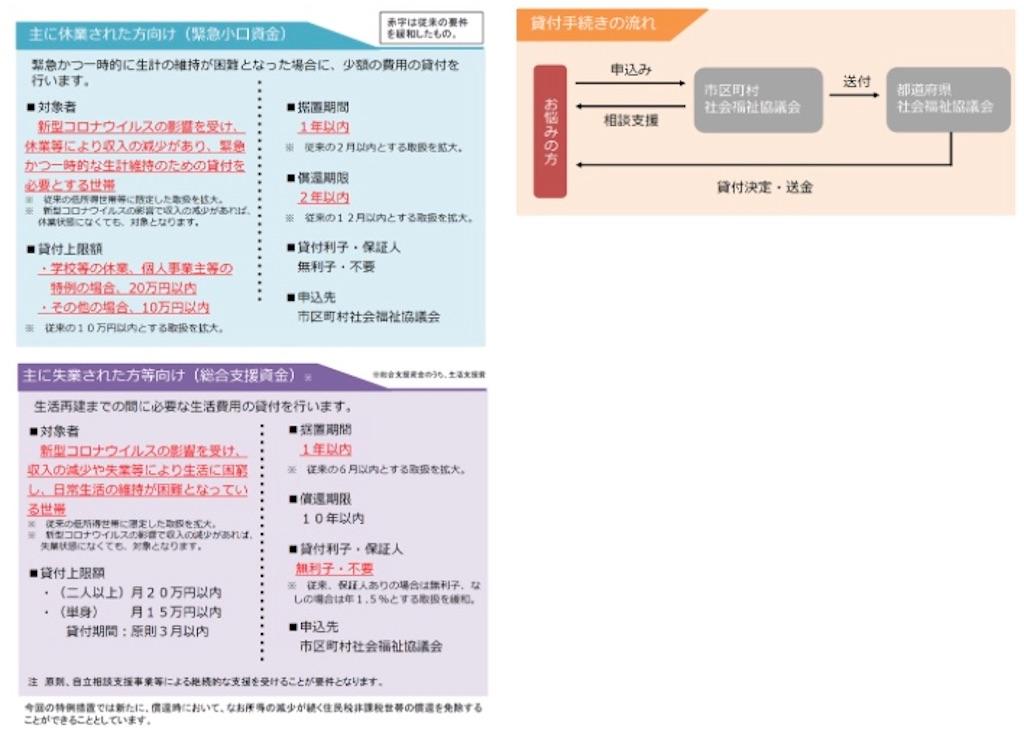 f:id:miyashita03nami08:20200413192136j:image