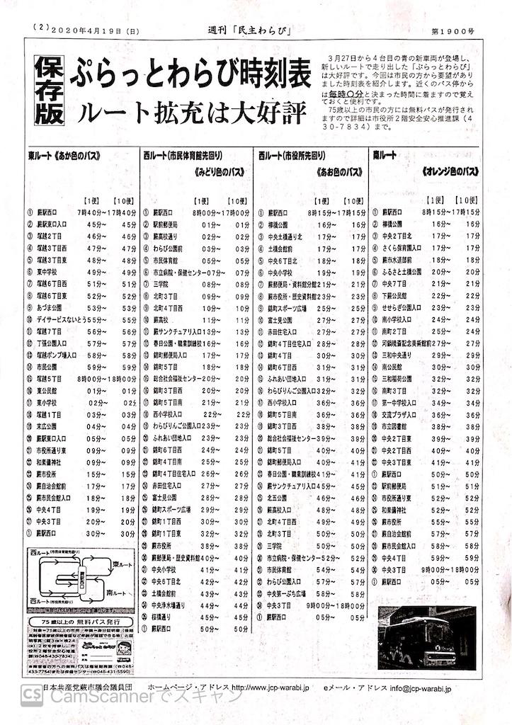 f:id:miyashita03nami08:20200419141605j:image