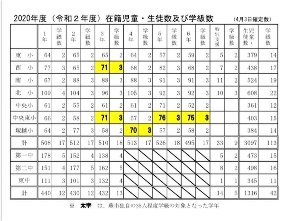 f:id:miyashita03nami08:20200420160406j:image