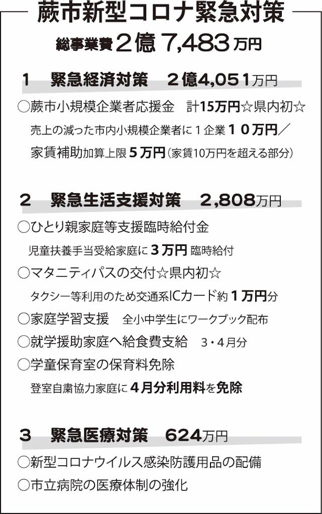 f:id:miyashita03nami08:20200510143911j:image