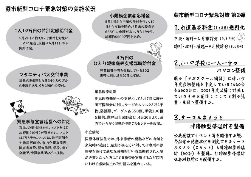 f:id:miyashita03nami08:20200608215923j:plain