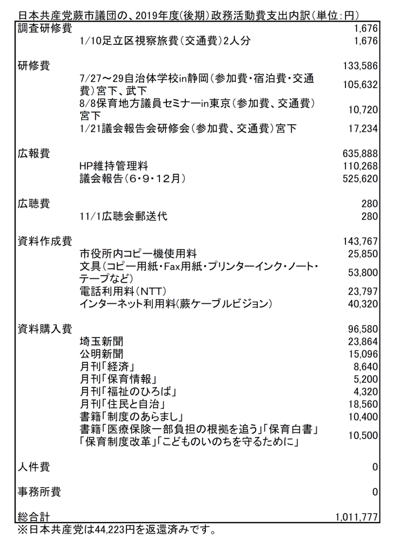 f:id:miyashita03nami08:20200813163448p:plain