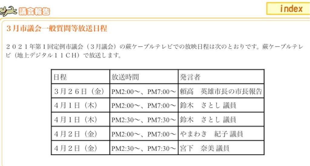 f:id:miyashita03nami08:20210324234038j:image