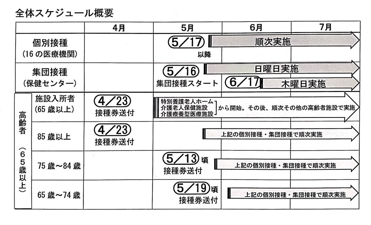 f:id:miyashita03nami08:20210427070158j:plain
