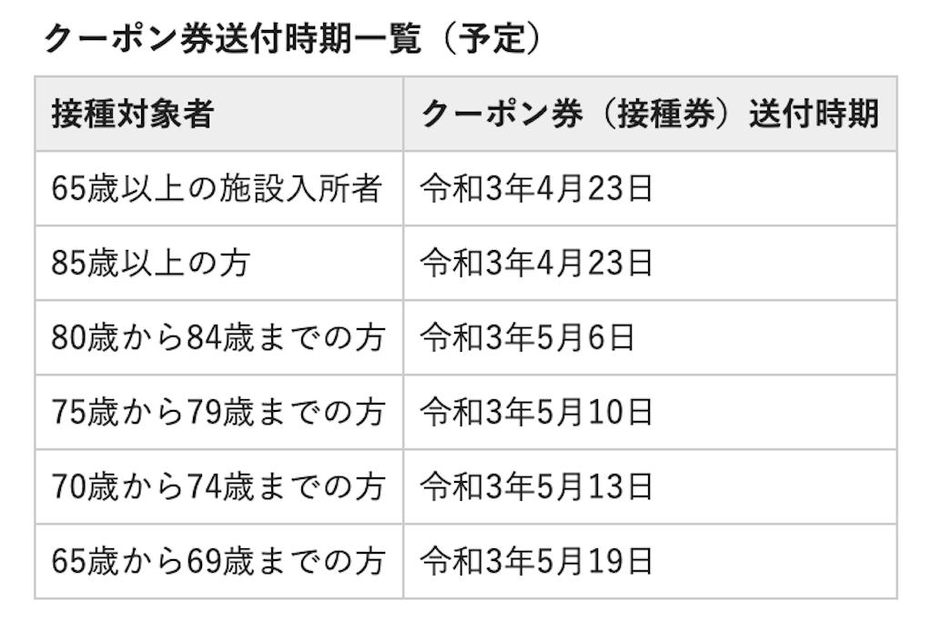 f:id:miyashita03nami08:20210501212411p:image