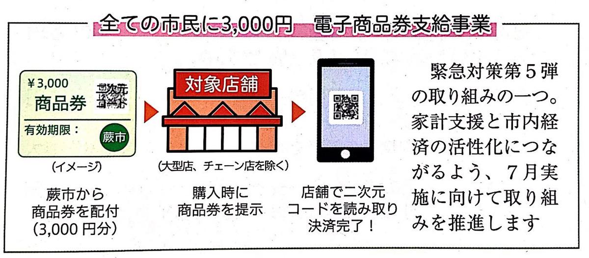 f:id:miyashita03nami08:20210509120755j:plain