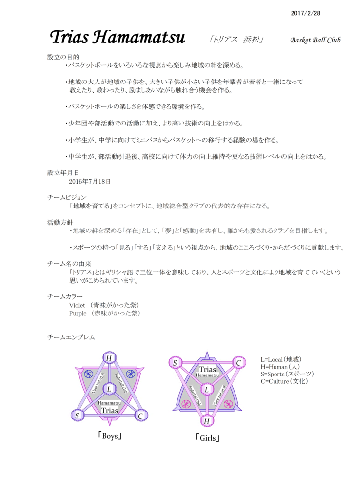 f:id:miyashita4282:20170228143125p:plain