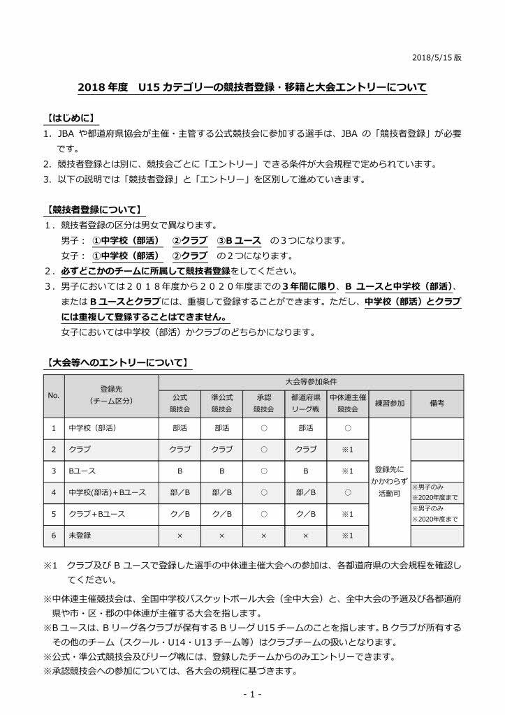 f:id:miyashita4282:20180523143102j:plain