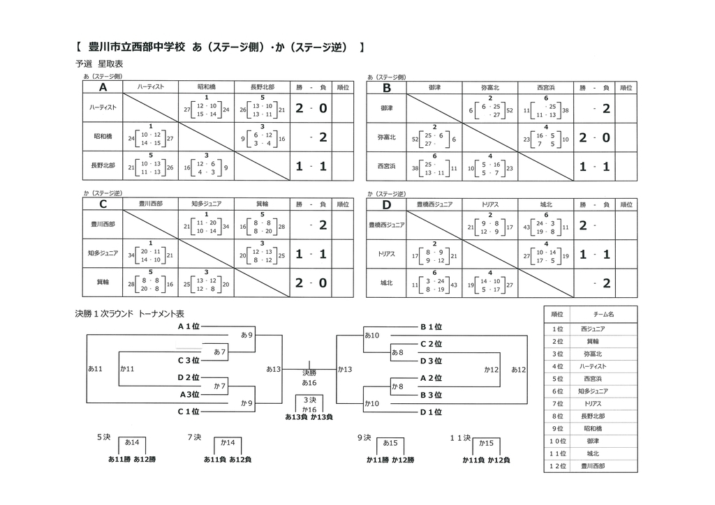f:id:miyashita4282:20190130143048j:plain