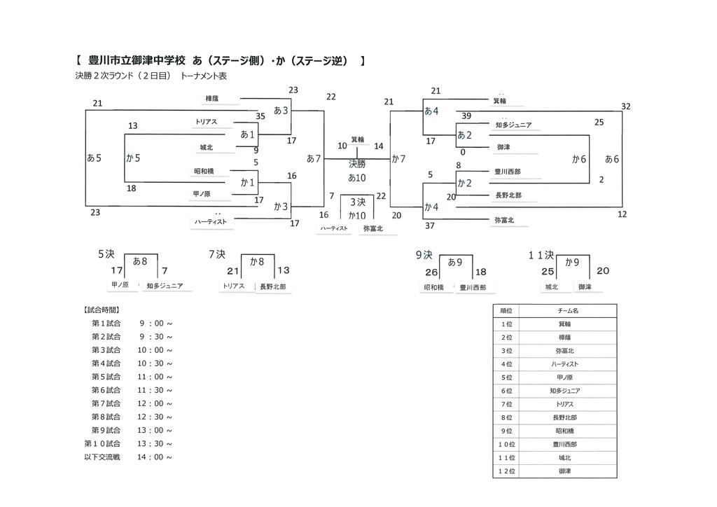 f:id:miyashita4282:20190130154234j:plain