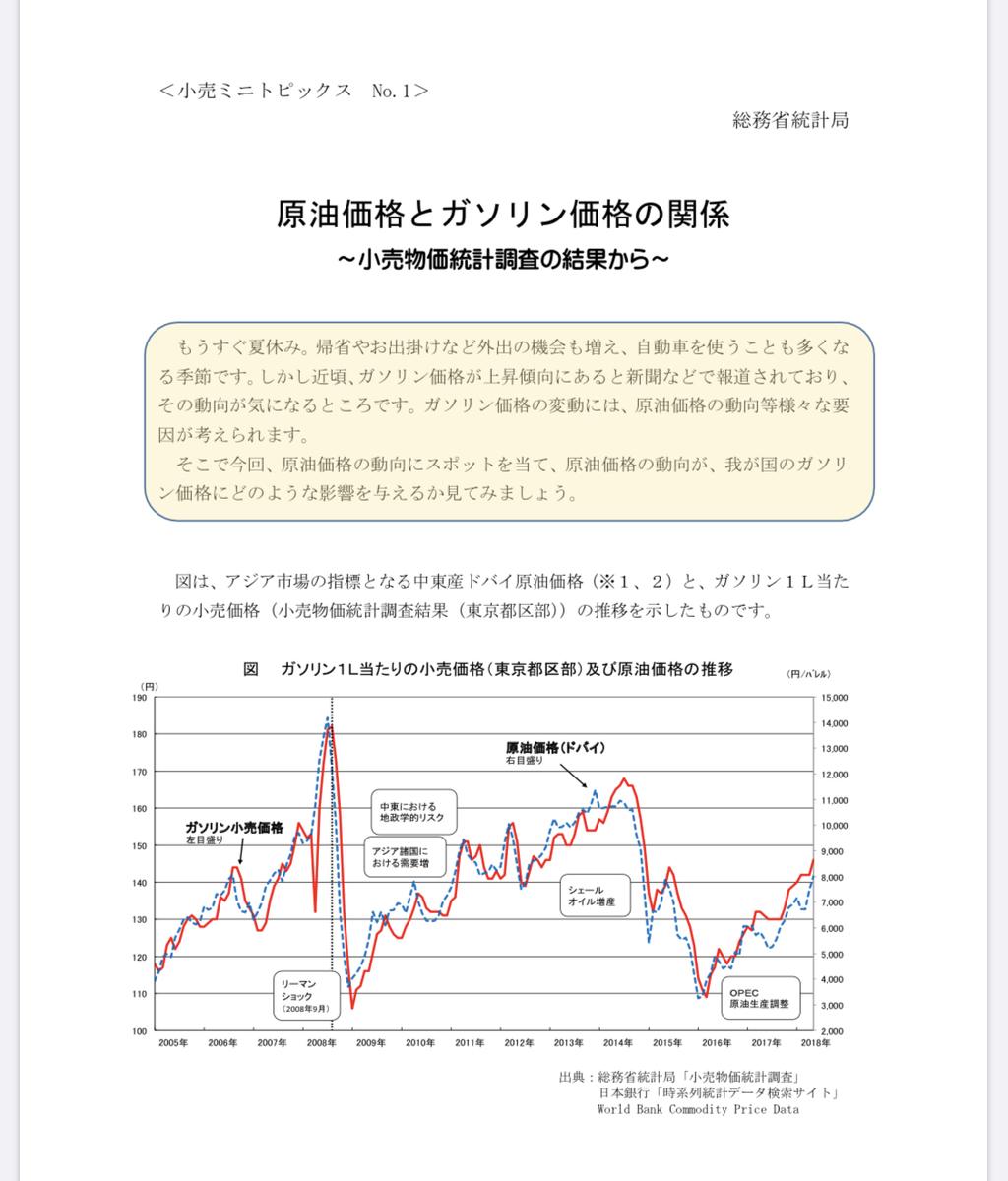 f:id:miyasho-co:20200306213417j:plain