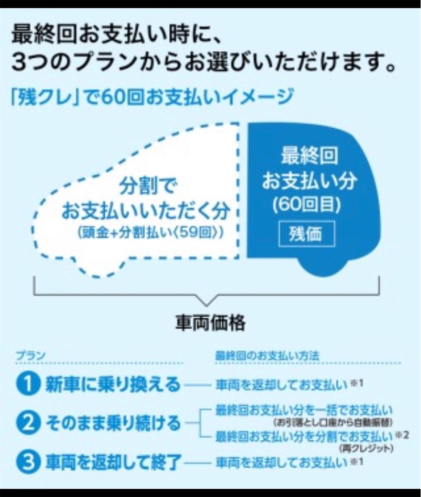 f:id:miyasho-co:20200308195859j:image