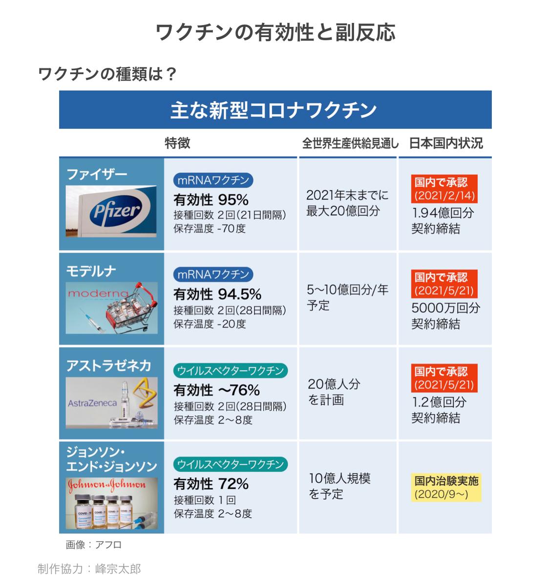 f:id:miyasho-co:20210524161510j:plain