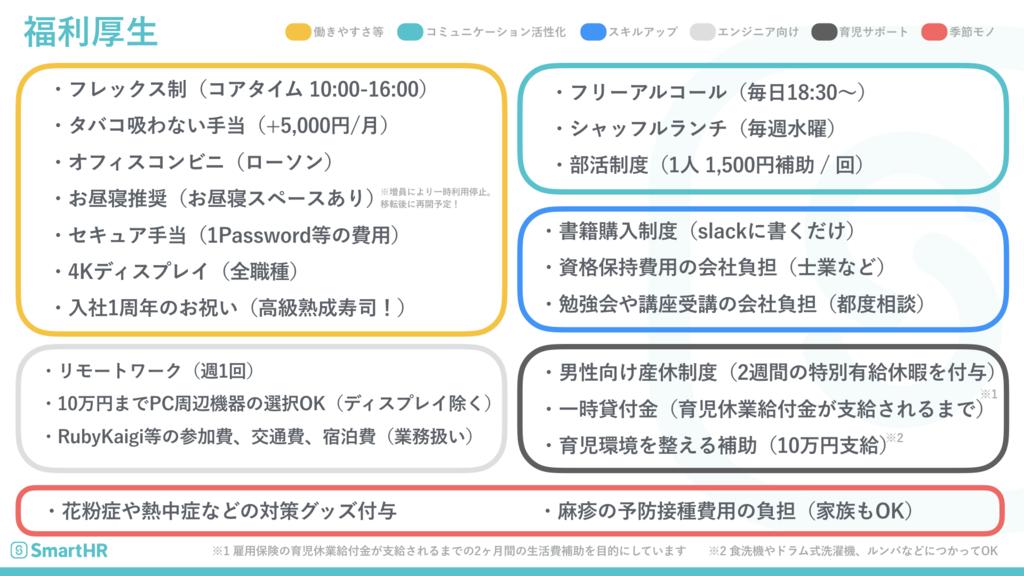 f:id:miyasho88:20190311161739p:plain