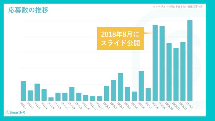 f:id:miyasho88:20190425122627p:plain