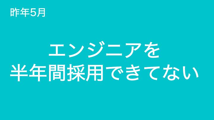 f:id:miyasho88:20190425140544p:plain