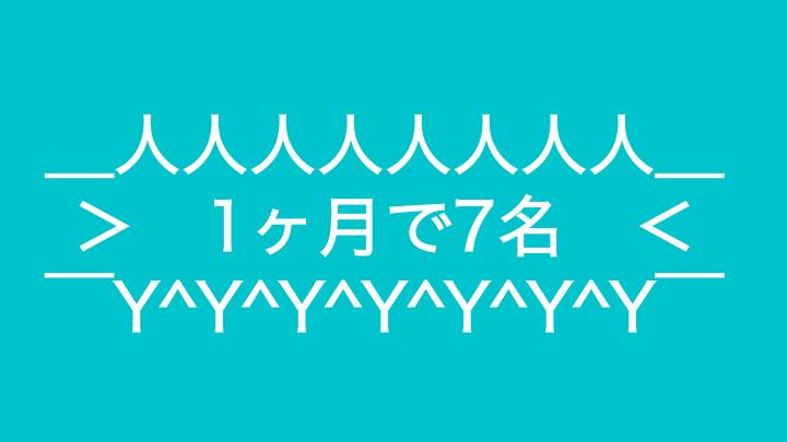 f:id:miyasho88:20190425140723p:plain