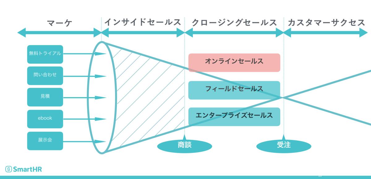 f:id:miyasho88:20200130104050p:plain