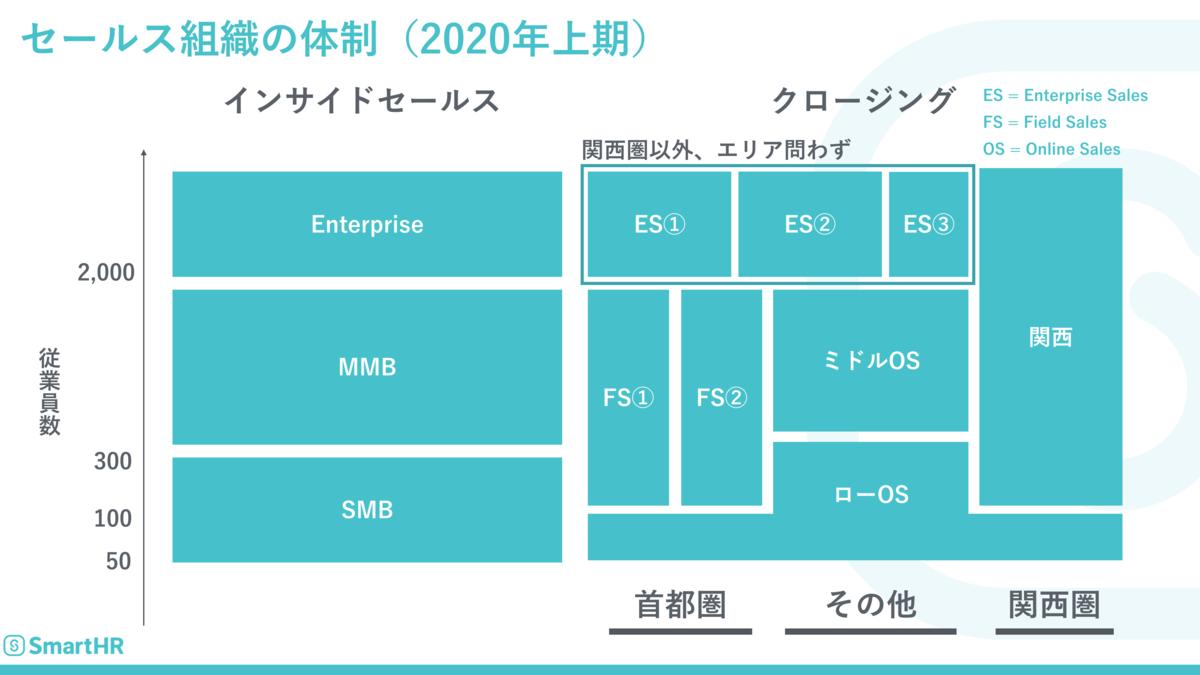 f:id:miyasho88:20200130104100p:plain