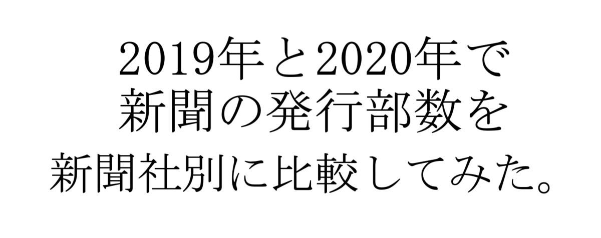 推移 部数 朝日 発行 新聞