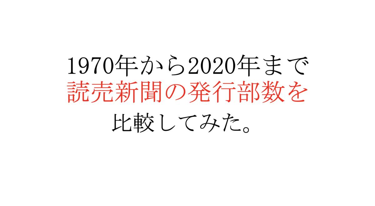 f:id:miyateu:20200515155929p:plain