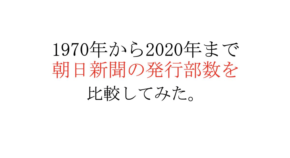 f:id:miyateu:20200516174039p:plain