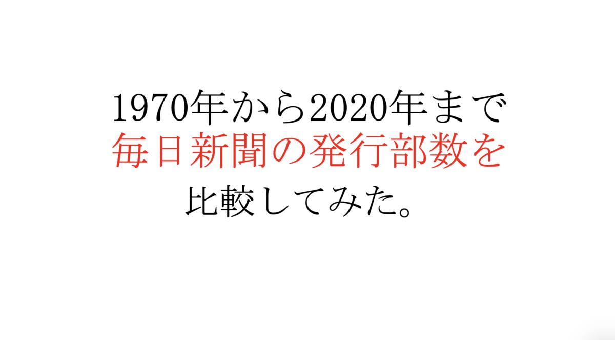 f:id:miyateu:20200519143136p:plain