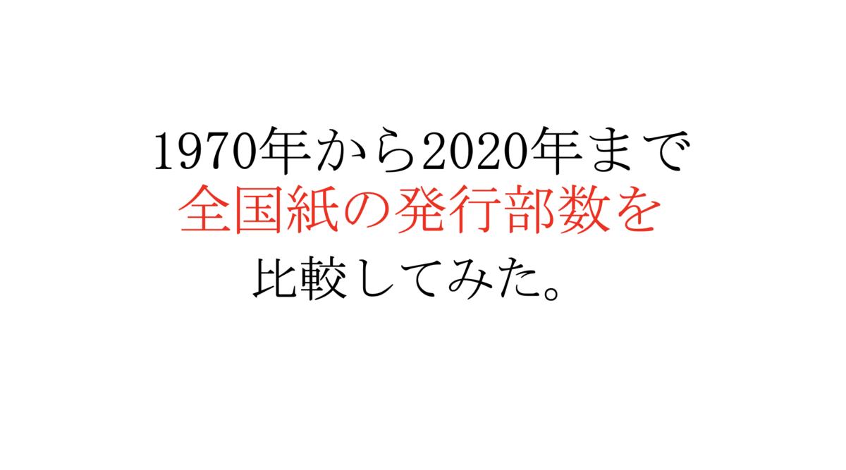 f:id:miyateu:20200525113357p:plain