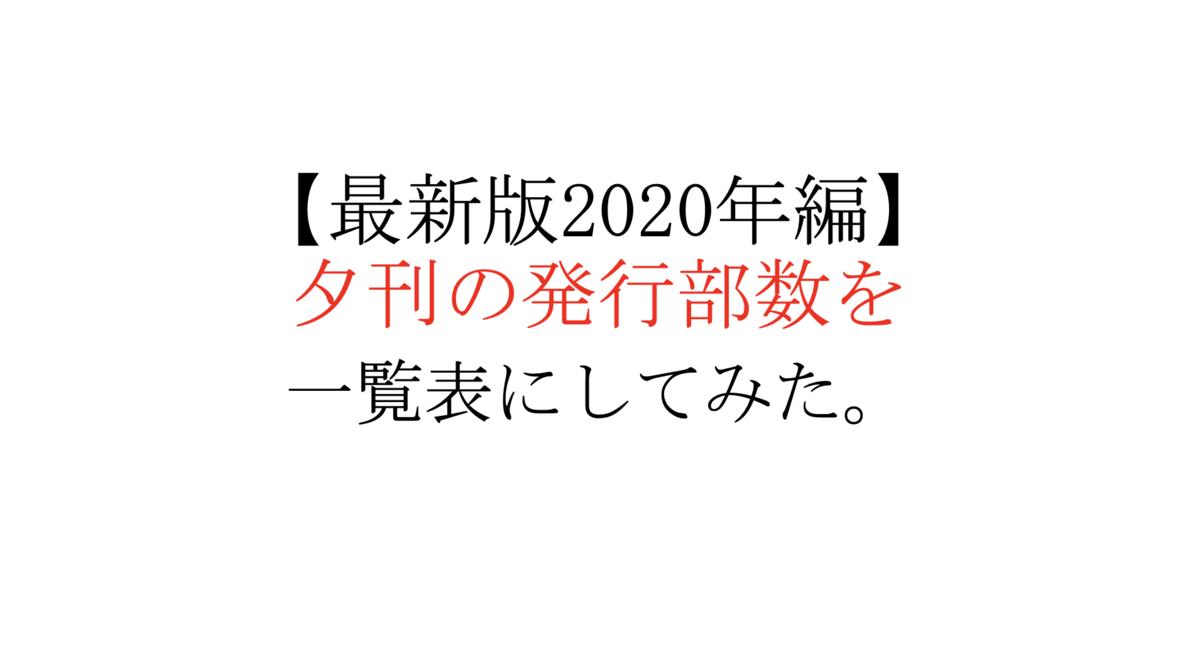 f:id:miyateu:20200527140250p:plain