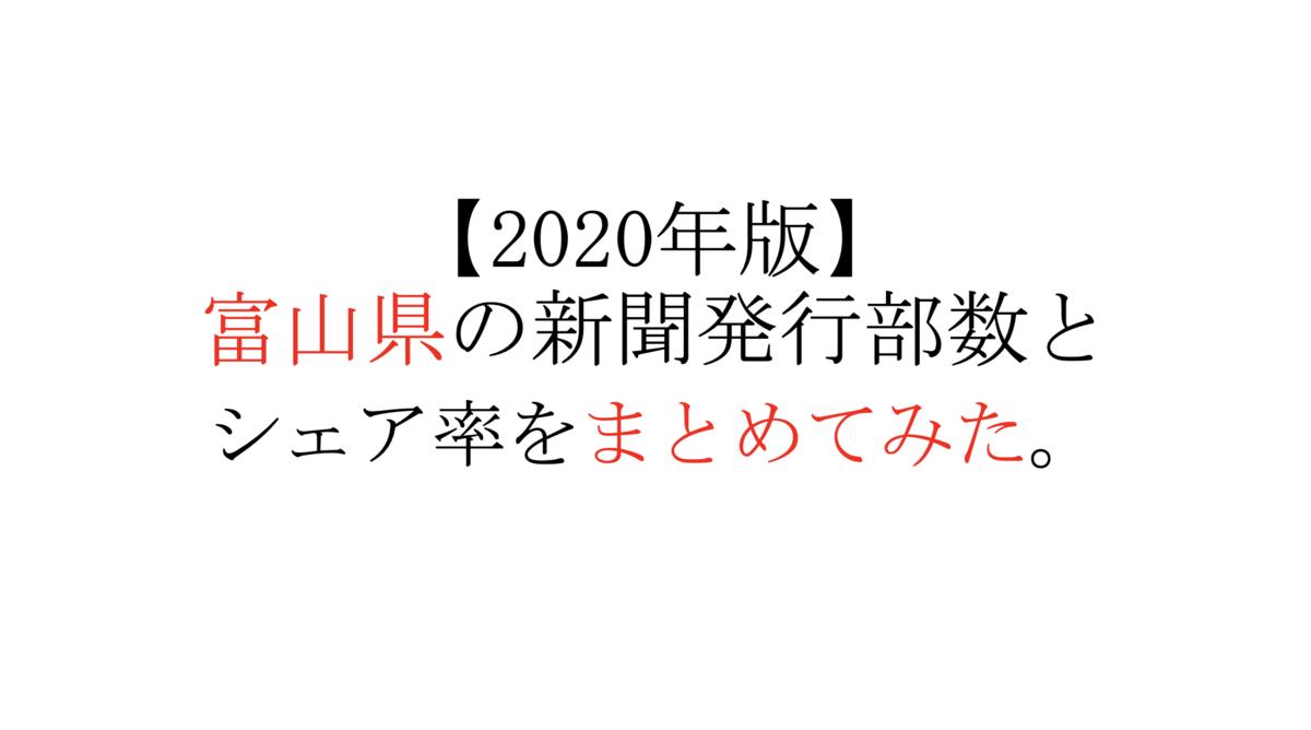 f:id:miyateu:20201101201148p:plain