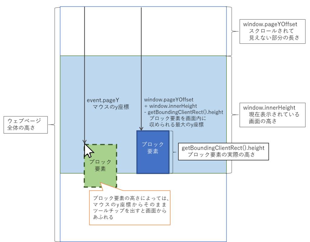 f:id:miyatsuki_yatsuki:20170325171211p:plain