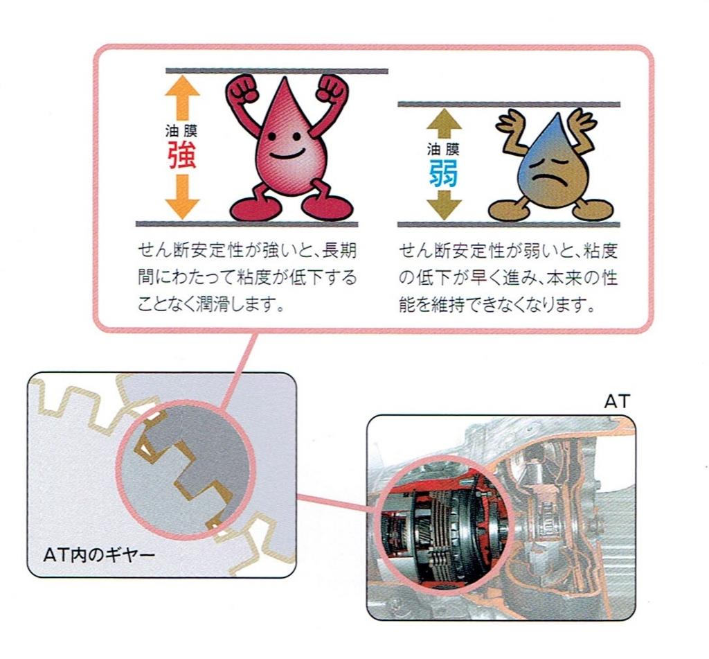 f:id:miyauchi-bp:20150810135722j:plain
