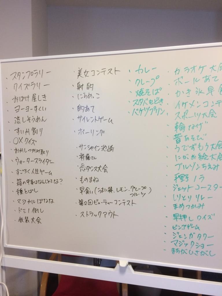 f:id:miyauchi135:20170608234337j:plain