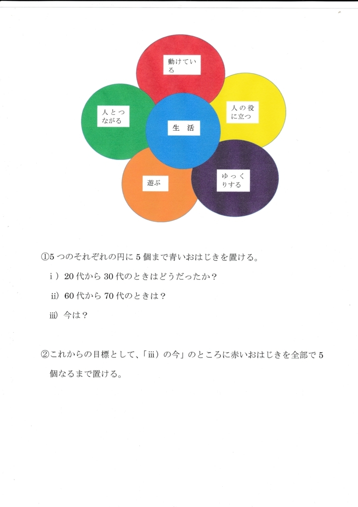 f:id:miyauchi135:20171114223311j:plain