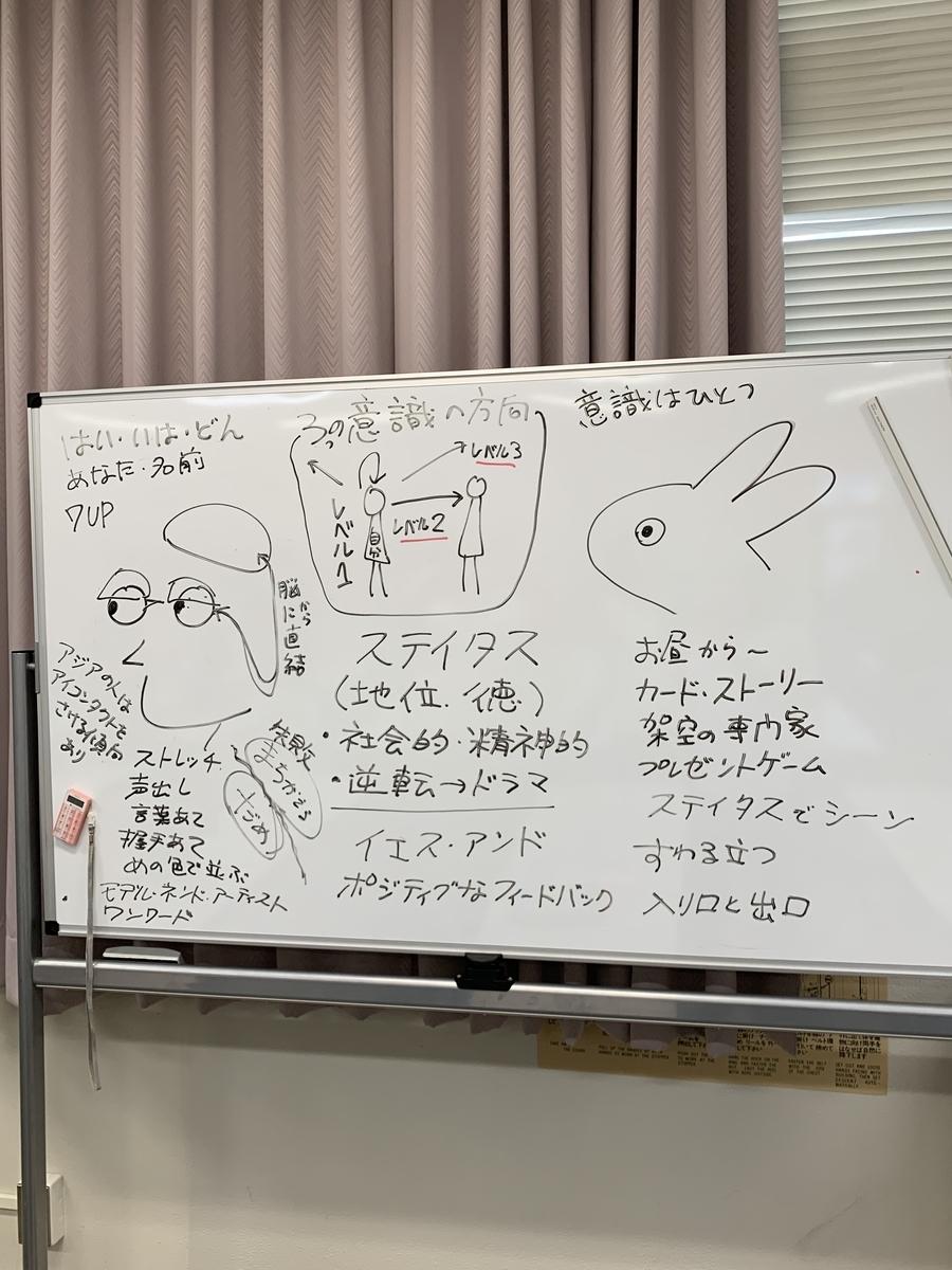 f:id:miyauchi135:20190919223909j:plain