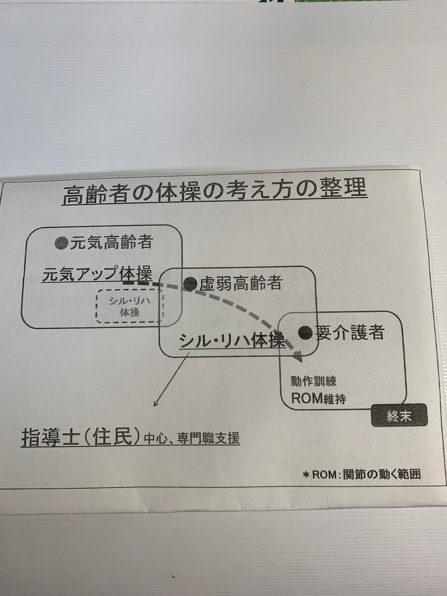 f:id:miyauchi135:20200706002307j:plain