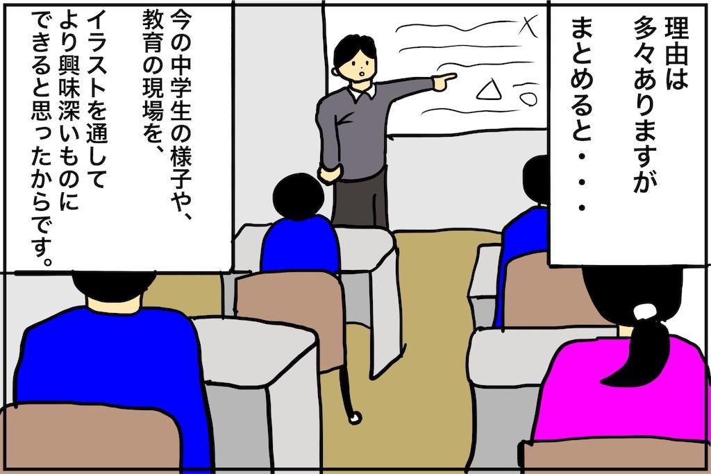 f:id:miyauchi_ikehata:20190510122111j:image