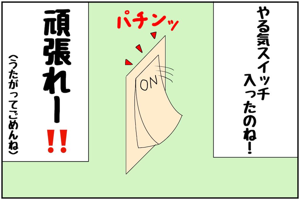 f:id:miyauchi_ikehata:20191204193724p:image