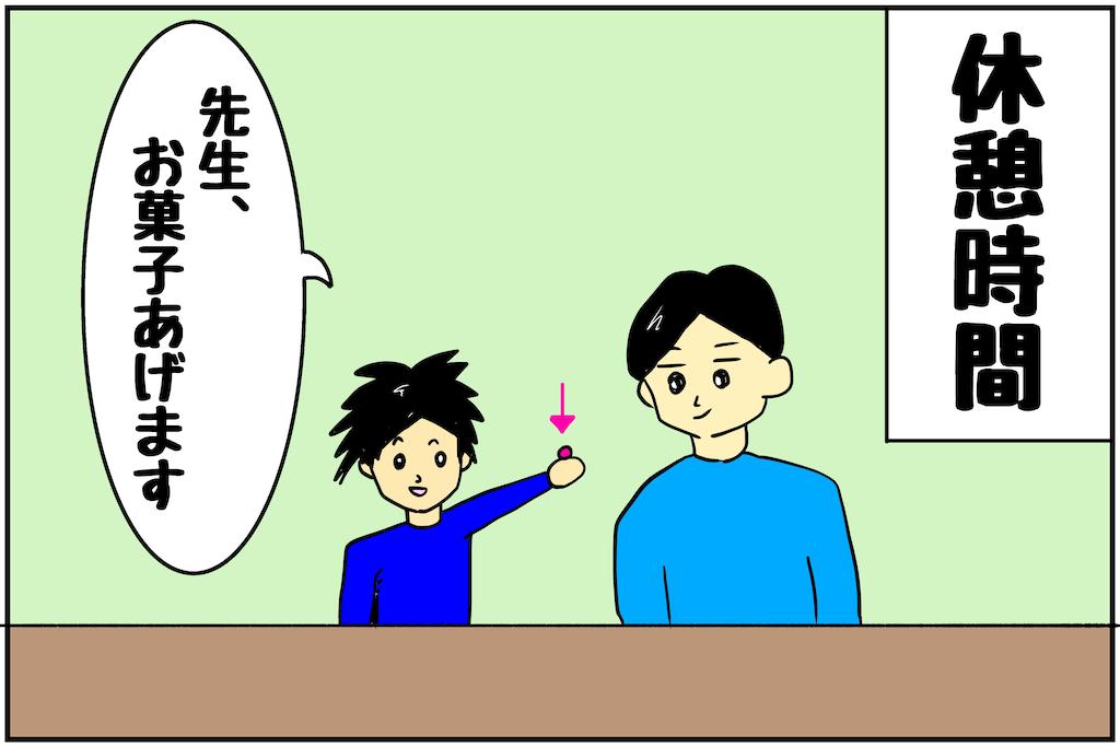 f:id:miyauchi_ikehata:20200119132137p:image