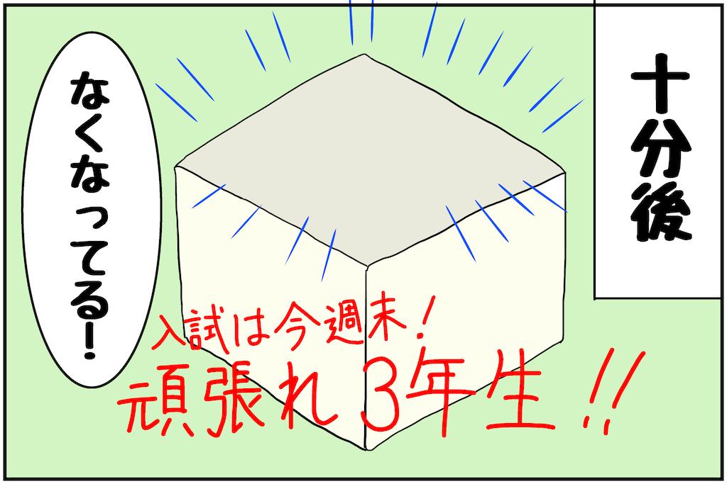 f:id:miyauchi_ikehata:20200209142706p:image