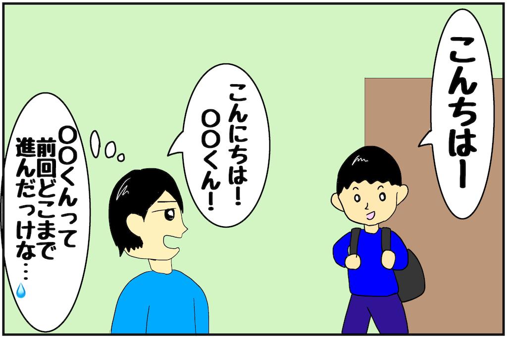 f:id:miyauchi_ikehata:20200224163527p:image