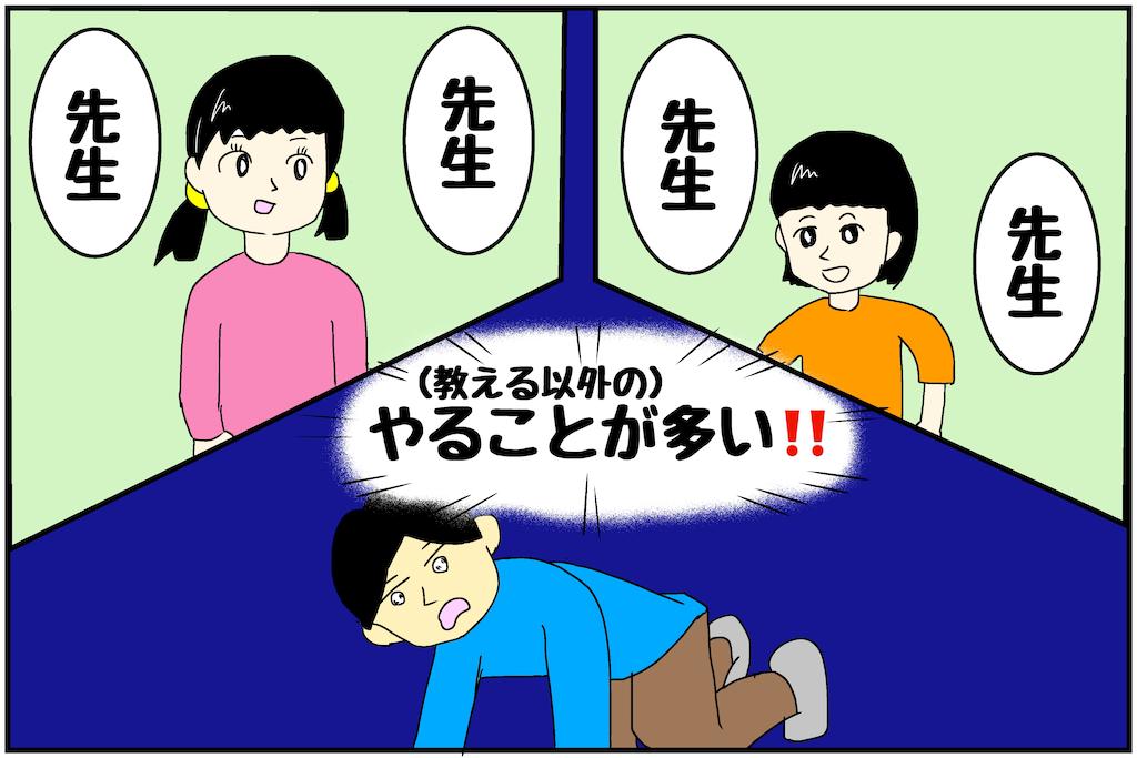 f:id:miyauchi_ikehata:20200224163643p:image