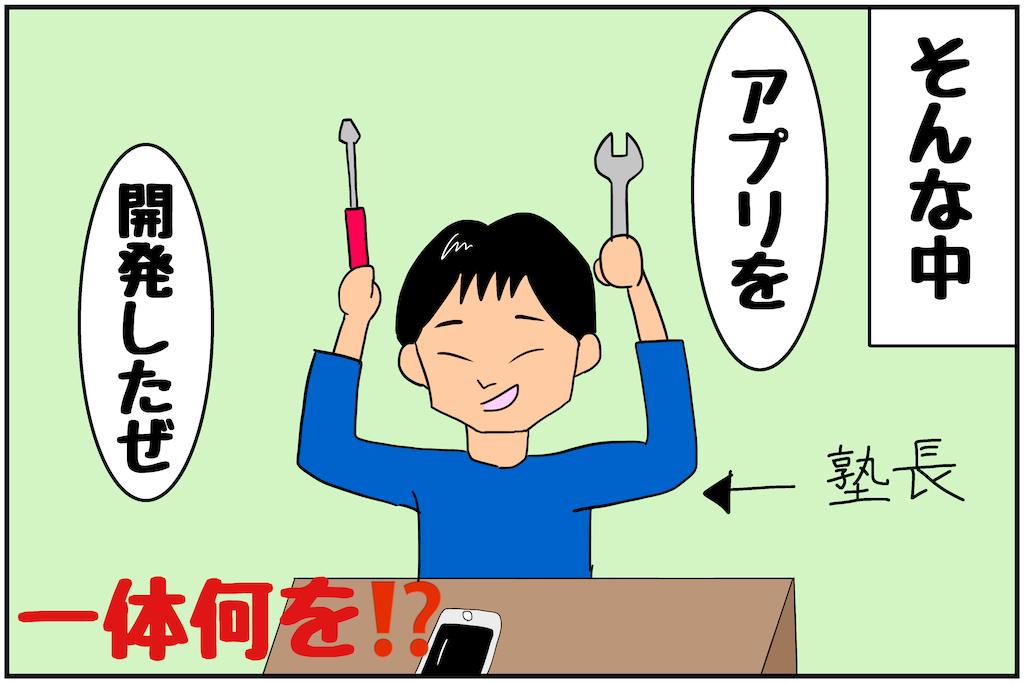 f:id:miyauchi_ikehata:20200224163654p:image