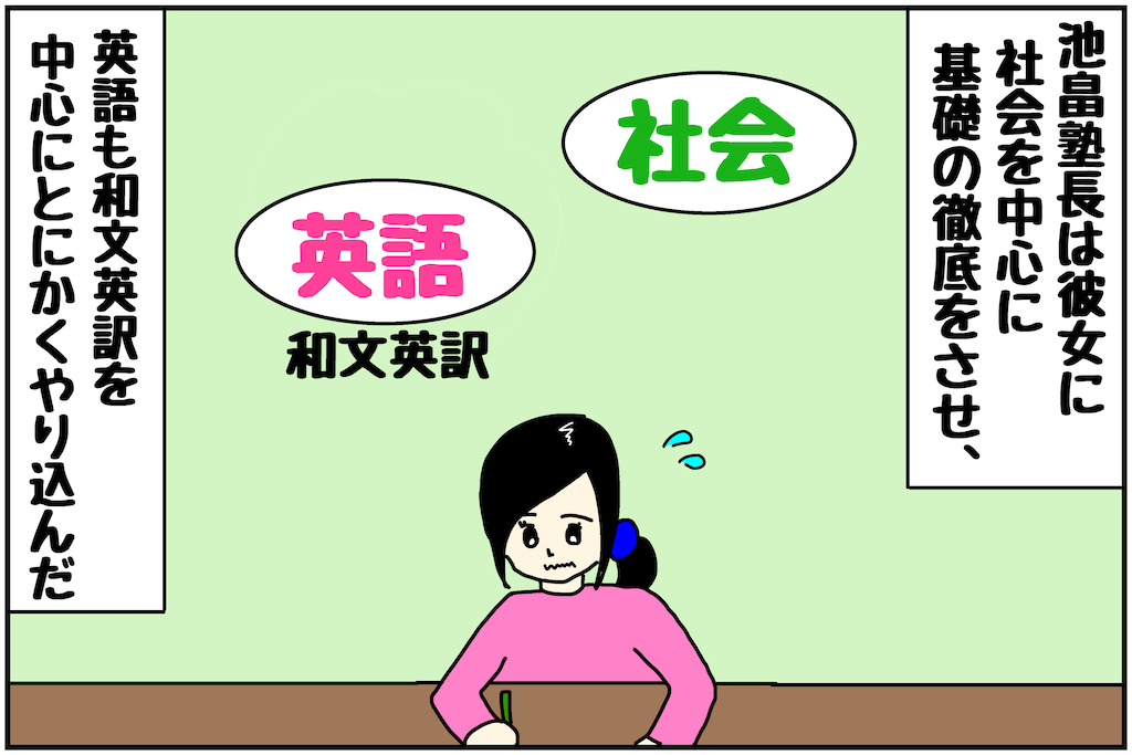 f:id:miyauchi_ikehata:20200315214328p:image