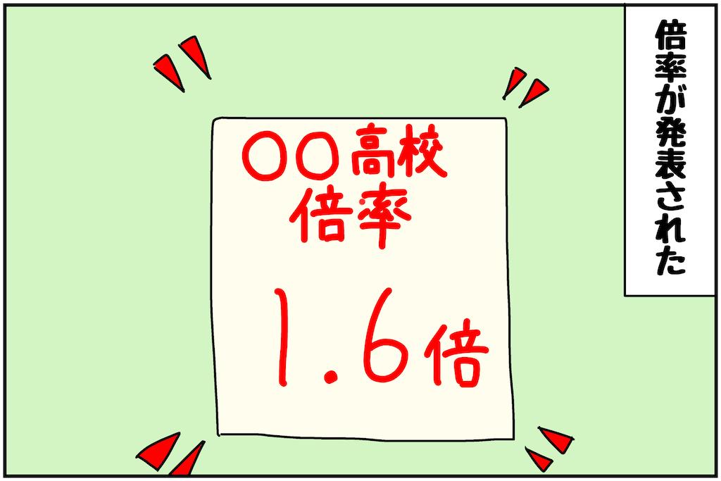 f:id:miyauchi_ikehata:20200323215756p:image
