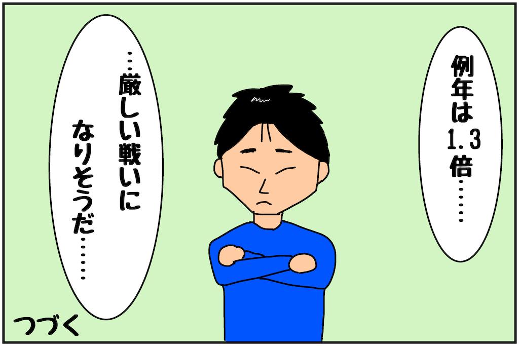 f:id:miyauchi_ikehata:20200323215809p:image