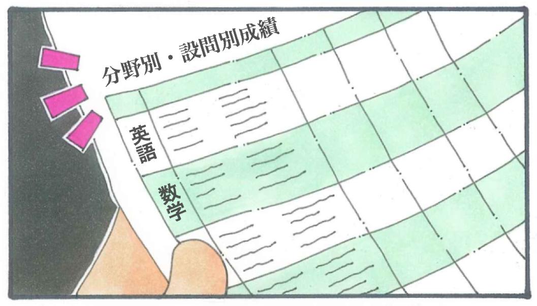 f:id:miyauchi_ikehata:20200413141753p:plain