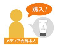 f:id:miyavi-worker:20170906180206p:plain